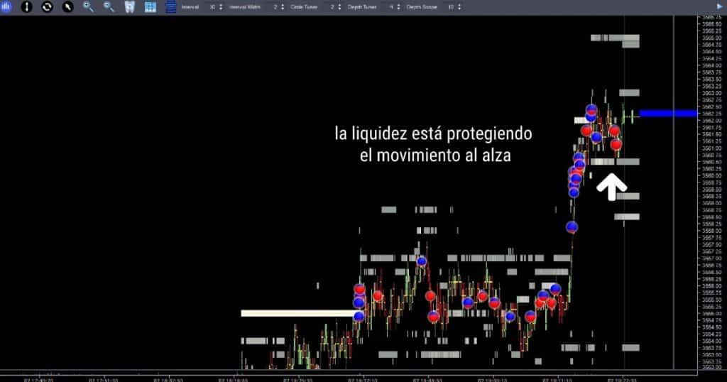 Órdenes a mercado rompiendo con niveles de liquidez - experiencia topstep