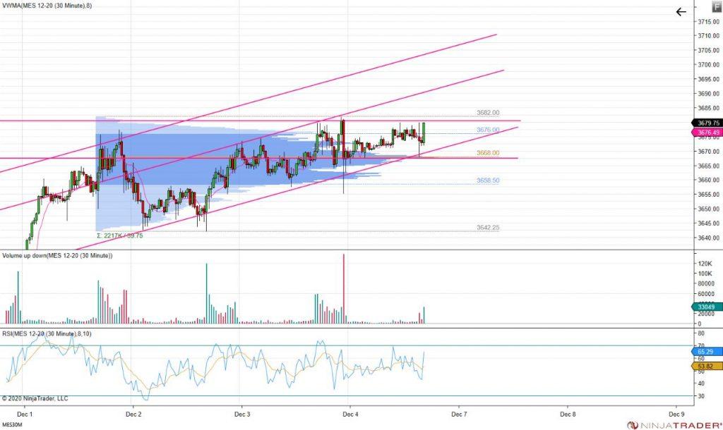 estructura y trading - experiencia topstep