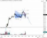 Esperanza y Gestión en el Trading