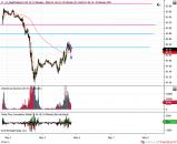 Shake Out y Un Día Más de Trading