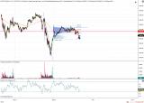 Tradeando en la Zona de Valor