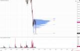 Volatilidad es el Nombre del Juego