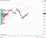 Trading, Ansiedad y Miedo