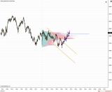 Trading y el Camino al Lado Oscuro