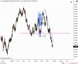 Evitando el Trading Emocional