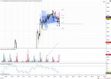 Trading, Contexto y Estructura