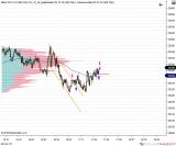 El Trading Es Siempre una Batalla Psicológica