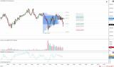 El Order Flow como Señal en el Trading